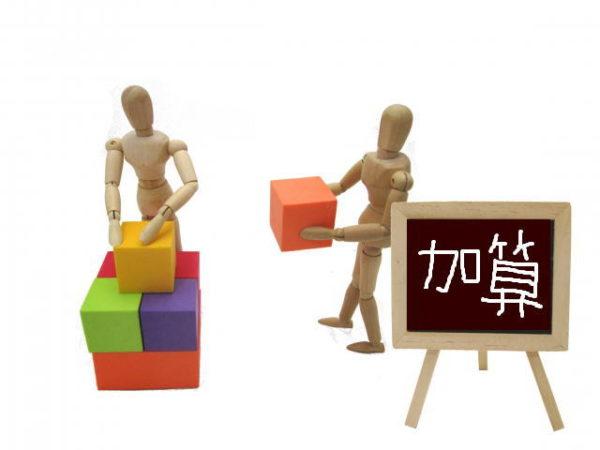 トライドケアマネジメントはR02.09.01~特定事業所加算Ⅰ算定します